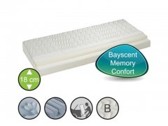 bayscent-memory-confort